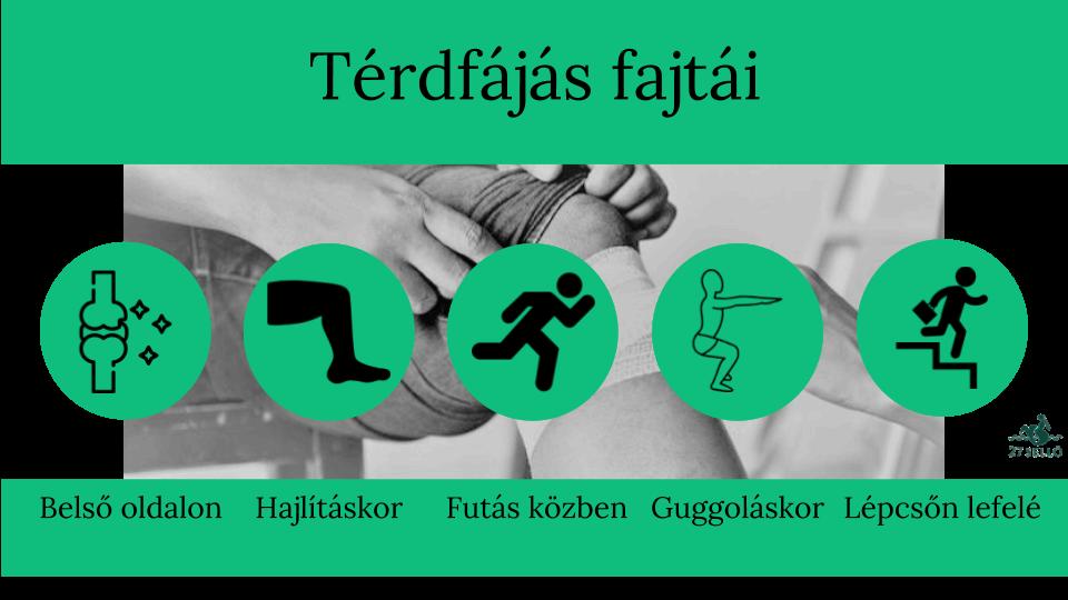 a térdízületek fájdalmainak hatékony kezelése fájdalom a csípőízületekben járás közben