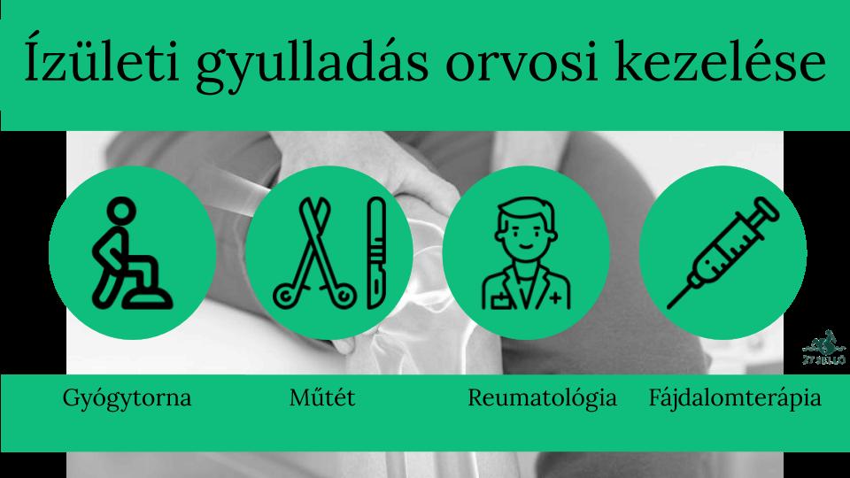 artrózis darsonval kezelése osteoarthrosis ízületi kezelés