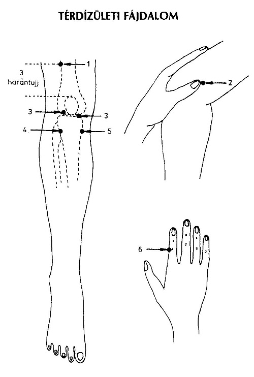 ízületi fájdalom esetén milyen egyéb gyógyszerek vannak hogyan lehet enyhíteni az ujjak ízületeinek gyulladását