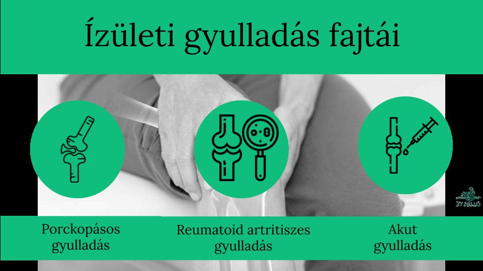 milyen gyógyszerek az ízületi gyulladások kezelésére