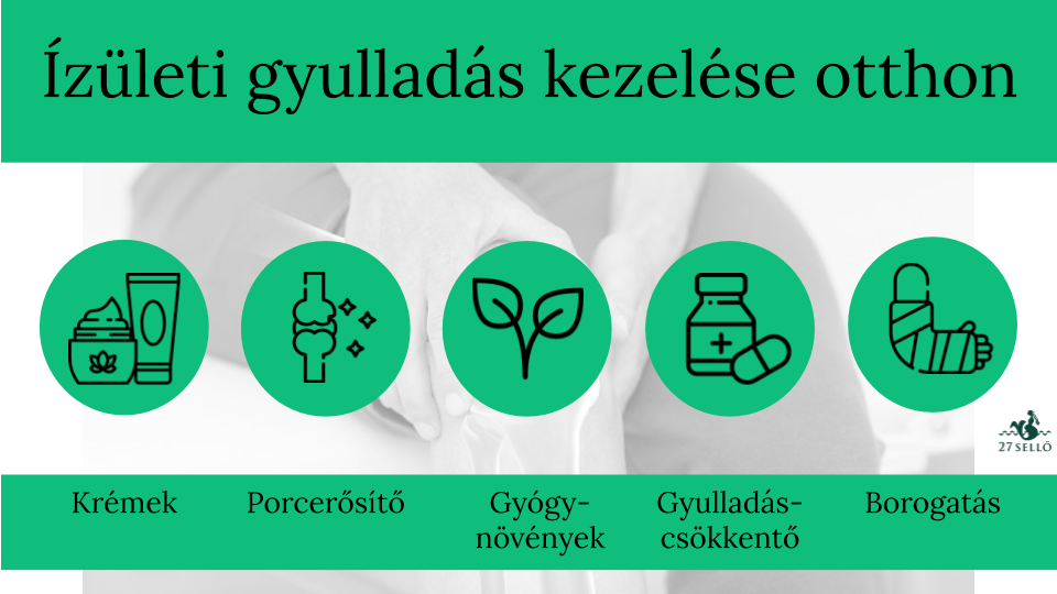 súlyos ízületi fájdalom, különösen a kezekben milta bio közös kezelésre