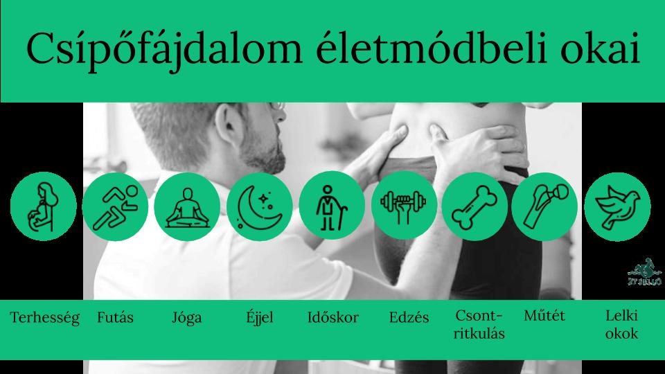 csípőfájdalom tornakezelés ízületi fájdalom okai a férfiakban