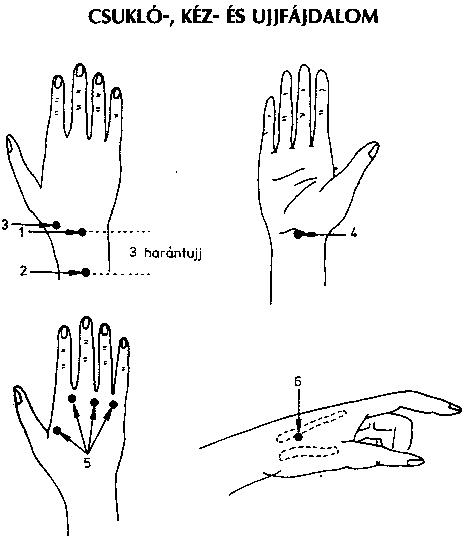 a boka artrózisának standard kezelése hogyan befolyásolja a krém az ízületeket