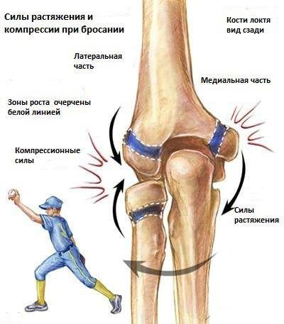 a nagy lábujjak ízületei fájnak, mint kezelték