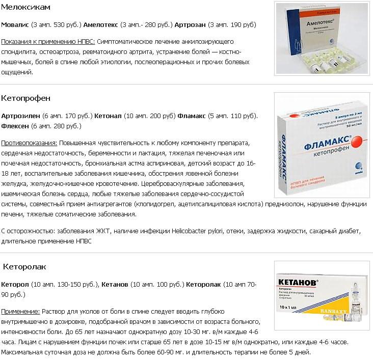 izuleti fajdalomra vitamin fájdalomcsillapítók a csípőízület fájdalmaira
