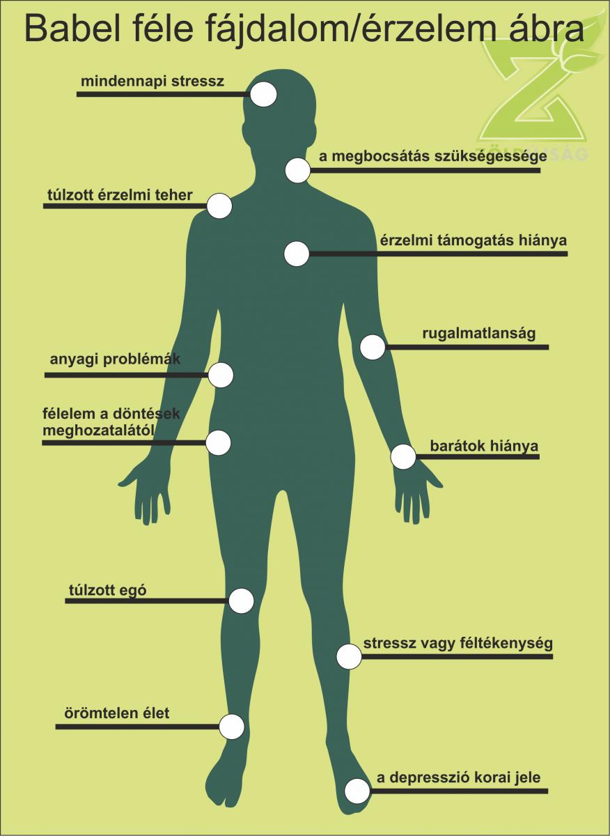 rúnák lábízületek kezelésére nem szteroid gyulladáscsökkentő gyógyszerek ízületek