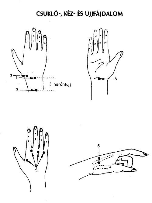 mindkét vállízület ízületi gyulladása miért fáj a karok és a lábak ízületei egyszerre