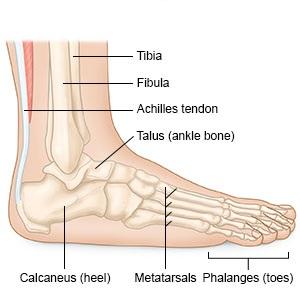 chuvash ízületi kezelés a térd artrózisának stádiumai