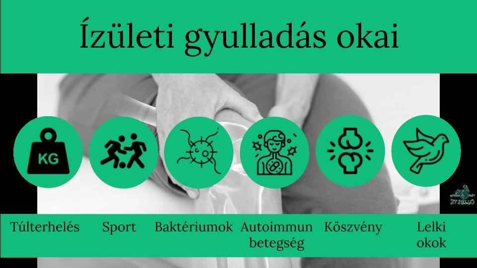 gerinc- és ízületi kezelés fokhagyma izületi gyulladásra