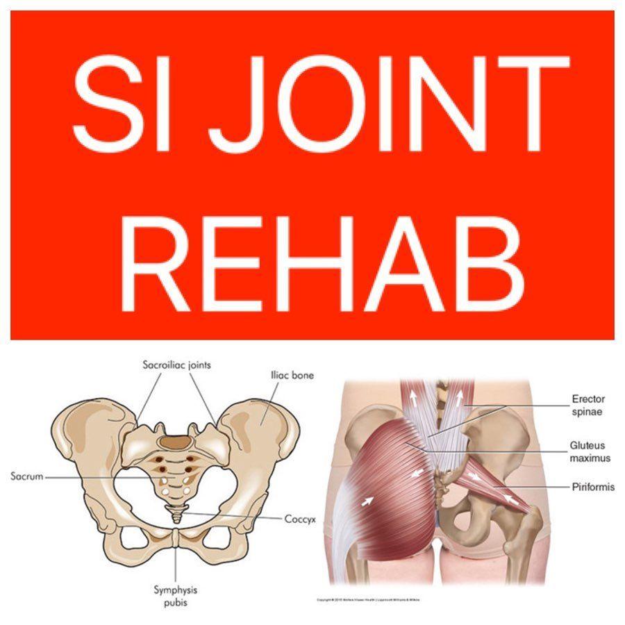 sacroiliac ízületi fájdalom ízületi fájdalmak a vállízületek