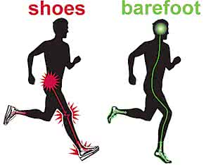 ízületi fájdalommal futás után
