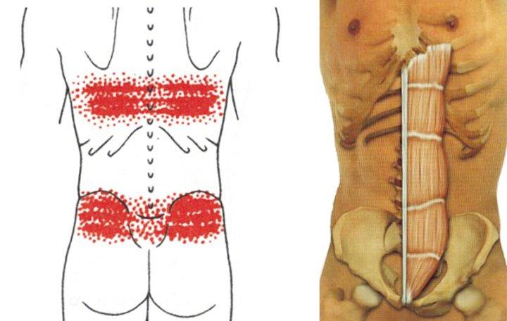 Poszt-traumás vállízület artrózis hogyan kell kezelni