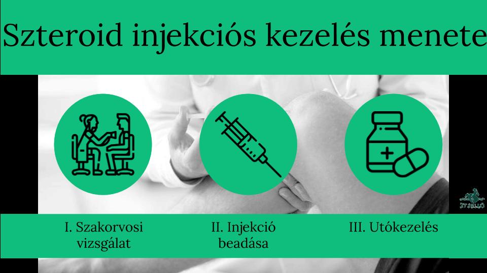 gyógyszerek ízületi fájdalom beadására a hüvelykujj ízületi fájdalmai
