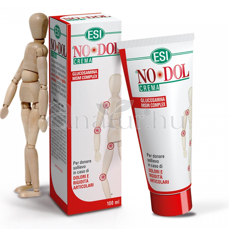 ízületi fájdalom elleni termékek