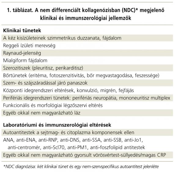 a kollagenózis kötőszövetének örökletes betegségei)